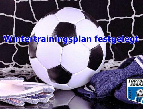 Trainingseinteilung für das Winterhalbjahr wieder angepasst