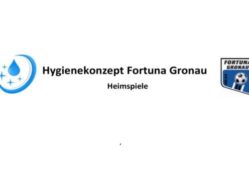 Info: Hygienekonzept für Heimspiele